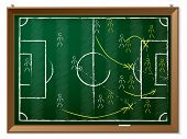 Soccer Tactics Drawn On Blackboard