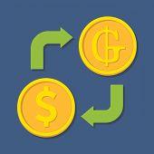 Currency Exchange. Dollar And Guarani.