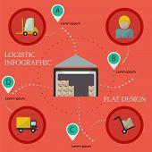 Logistic Infographic Flat Icons Set