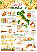 Pasta Infographics, Graphs And Charts Design Elements. Italian Pasta Production And Consumption, Pop poster