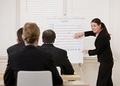 Businesswoman explaining presentation of financial line graph to co-workers