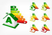Different Energy Efficiency Rating And House