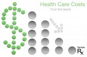 Health Cost