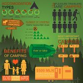 Camping Outdoors Hiking Infographics. Set Elements For Creating Your Own Infographics.