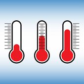 thermometer poster