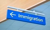 Immigration Sign In Airport. Airport Inscription Pointer. Immigration Concept Photo. Passport Contro poster