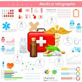stock photo of blood  - illustration of Healthcare and Medical Infographic - JPG