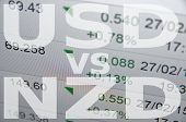 picture of nzd  - US dollar versus New Zealand dollar  - JPG
