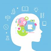 Education, Learning Styles, Memory, Multiple Intelligence And Learning Difficulties. Concept Vector  poster