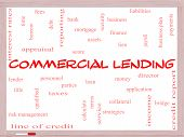 Commercial Lending Word Cloud Concept On A Whiteboard