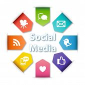 Social Media Label