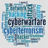 Cyberwarfare in word collage
