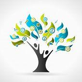 Healthcare tree
