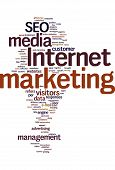 Nube de texto marketing Internet