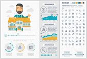 Real Estate infographic template and elements. The template includes illustrations of hipster men an poster