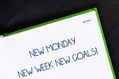 Text Sign Showing New Monday New Week New Goals. Conceptual Photo Goodbye Weekend Starting Fresh Goa poster