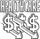 Health care costs decreasing sketch