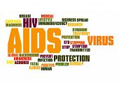 pic of std  - Aids Word Cloud image with hi - JPG