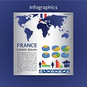Infographic map of France show population and consumption statistic information.