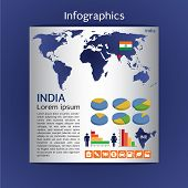 Infographic map of India show population and consumption statistic information.