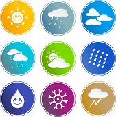 Weather Sign Icons poster