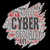 Conceptual cyber security online access technology paint brush paper word cloud isolated background. poster