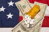 Prescription Medicine Costs In America