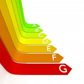 An image of a energy efficiency graphic