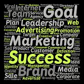 foto of text cloud  - Concept or conceptual leadership marketing or business text word cloud isolated on background - JPG