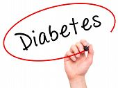 picture of diabetes symptoms  - Man Hand writing Diabetes with marker on transparent wipe board - JPG
