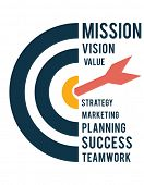 Mission Target Aspirations Motivation Goals Concept poster