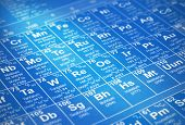 stock photo of proton  - a periodic table of chemical elements with details of atomic numbers element symbols and element names with creative lighting - JPG