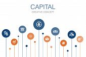 Capital Infographic 10 Steps Template. Dividends, Money, Investment, Success Icons poster