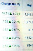 Rising Stock Market Rates