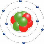 Atom Orbits