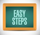 Easy Steps Message On Board Illustration Design