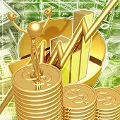 Financial Market Winner
