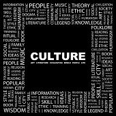 CULTURE. Word collage on black background. Illustration with different association terms.