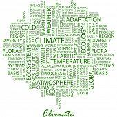 CLIMA. Palabra collage sobre fondo blanco. Ilustración con términos diferentes de la asociación.