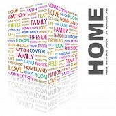 HOME. Word collage on white background. Illustration with different association terms.