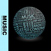 MUSIC. Globe with different association terms.