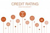 Credit Rating Infographic 10 Steps Template.credit Risk, Credit Score, Bankruptcy, Annual Fee Simple poster