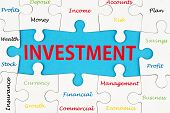 Investment Words