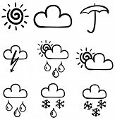 Set Of Symbols For The Indication Of Weather. poster