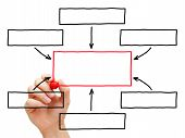 stock photo of flow  - Male hand drawing blank flow chart with marker on transparent wipe board - JPG
