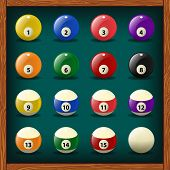pic of pool ball  - Complete set of balls for pool on green cloth - JPG