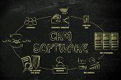 image of customer relationship management  - customer relationship management software - JPG