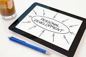 pic of self assessment  - Personal Development  - JPG