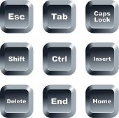 Keyboard Buttons