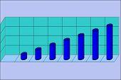 Cylinder Graph